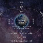 """<span class=""""title"""">ちょっと不思議な宇宙の話。なぜ私たちは生まれたのか?宇宙と地球の命の物語。</span>"""